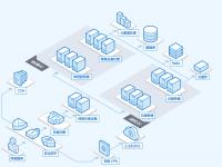 腾讯云主机(Qcloud)混合云解决方案,内网级混合云,兼顾弹性与安全