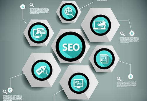 做网站优化不能只做搜索引擎,要把目光放得更长远,整合营销才是方向