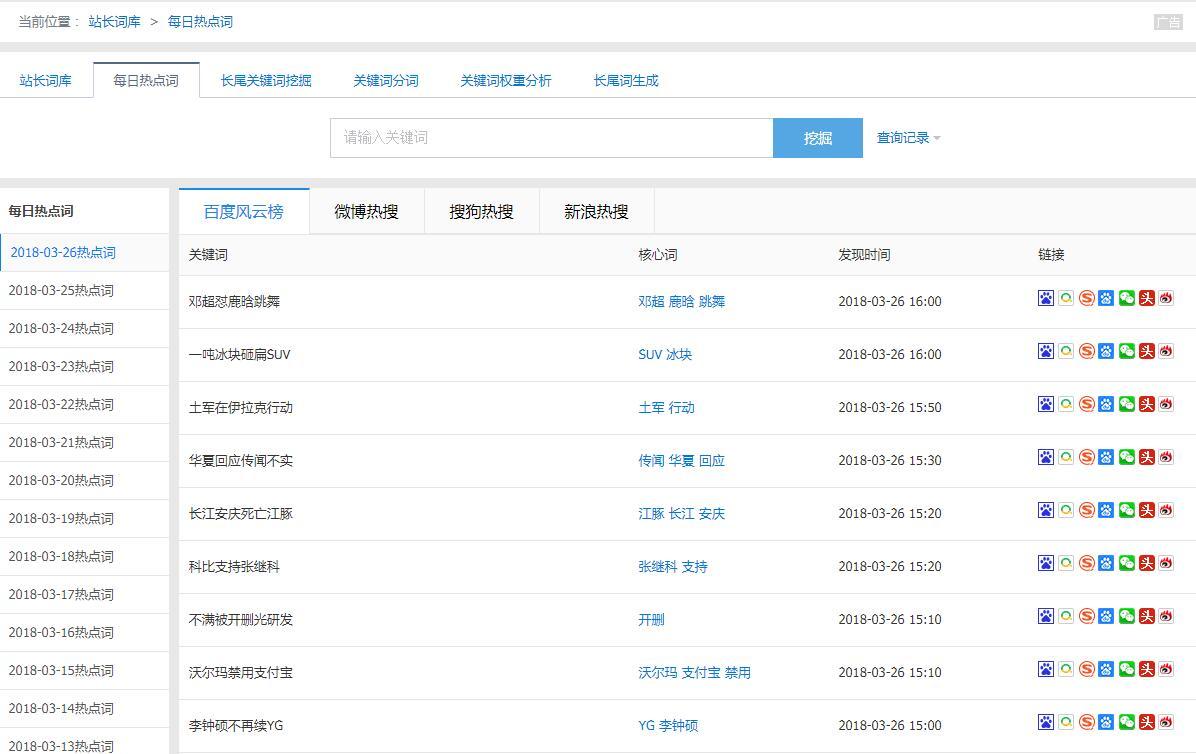 SEO搜索排行榜,做时效性网站必备